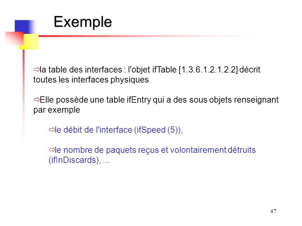 Exemple la table des interfaces : l objet ifTable [1.3.6.1.2.1.2.2] décrit toutes les interfaces physiques.